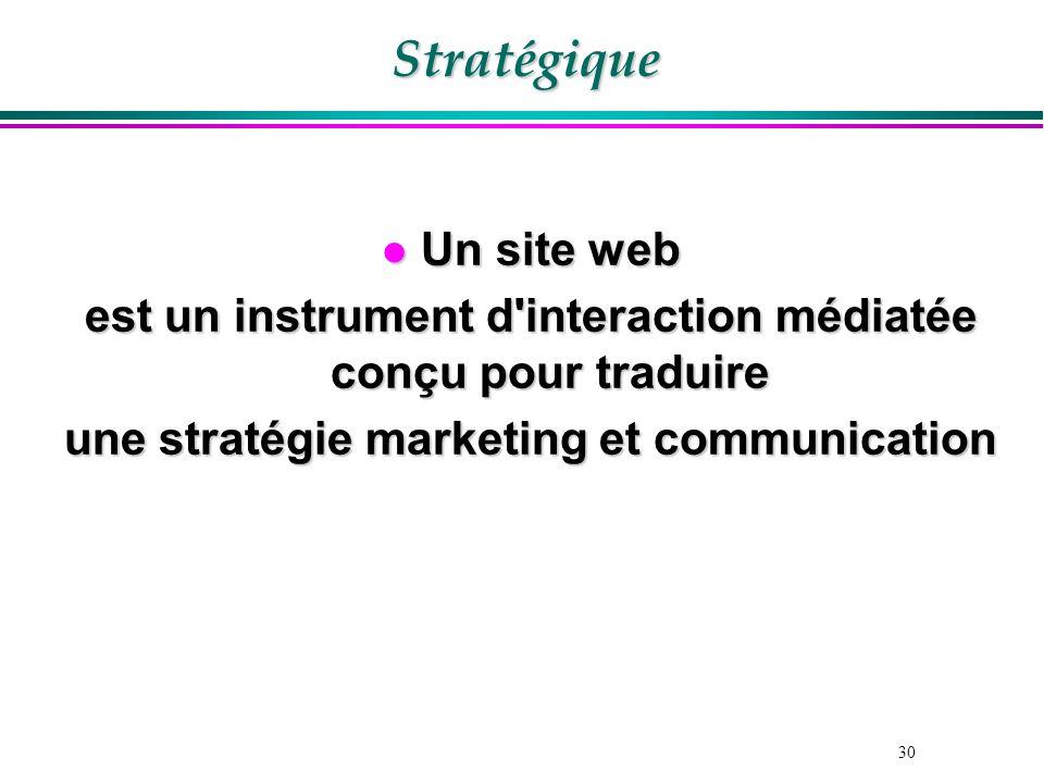 30 Stratégique l Un site web est un instrument d'interaction médiatée conçu pour traduire une stratégie marketing et communication