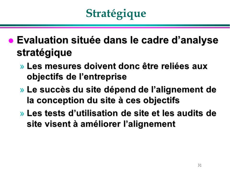 31 Stratégique l Evaluation située dans le cadre danalyse stratégique »Les mesures doivent donc être reliées aux objectifs de lentreprise »Le succès d
