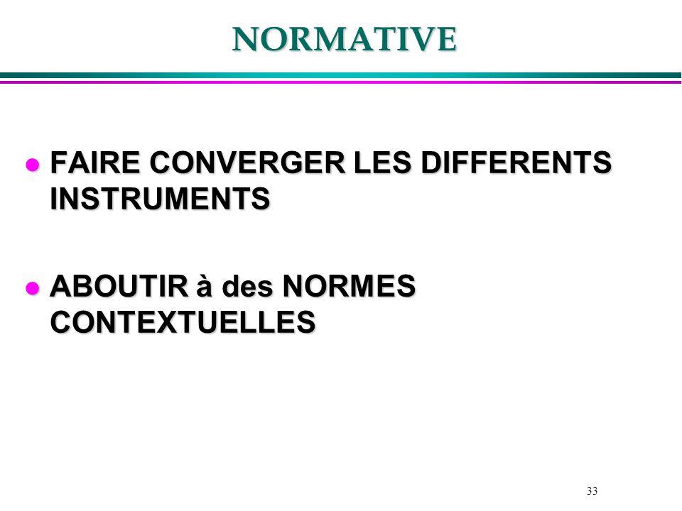 33 NORMATIVE l FAIRE CONVERGER LES DIFFERENTS INSTRUMENTS l ABOUTIR à des NORMES CONTEXTUELLES