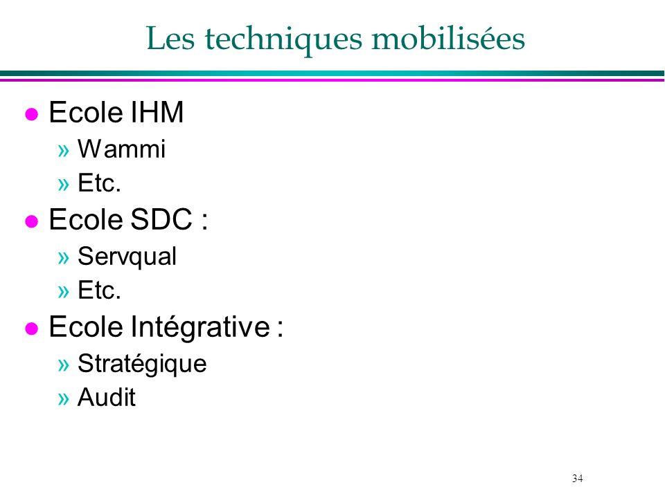 34 Les techniques mobilisées l Ecole IHM »Wammi »Etc. l Ecole SDC : »Servqual »Etc. l Ecole Intégrative : »Stratégique »Audit