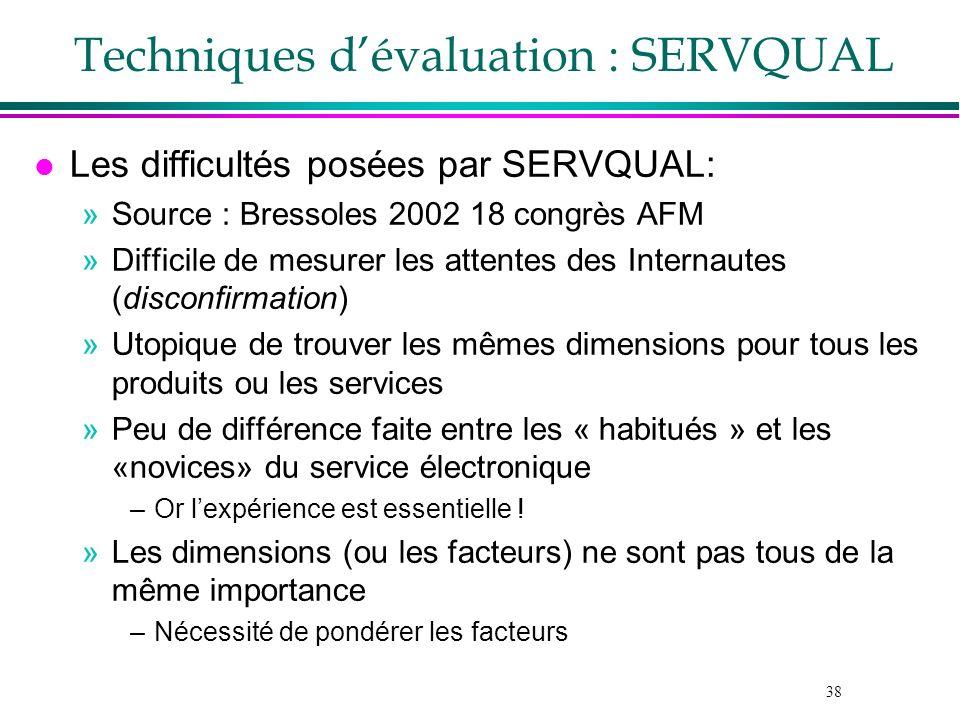 38 Techniques dévaluation : SERVQUAL l Les difficultés posées par SERVQUAL: »Source : Bressoles 2002 18 congrès AFM »Difficile de mesurer les attentes