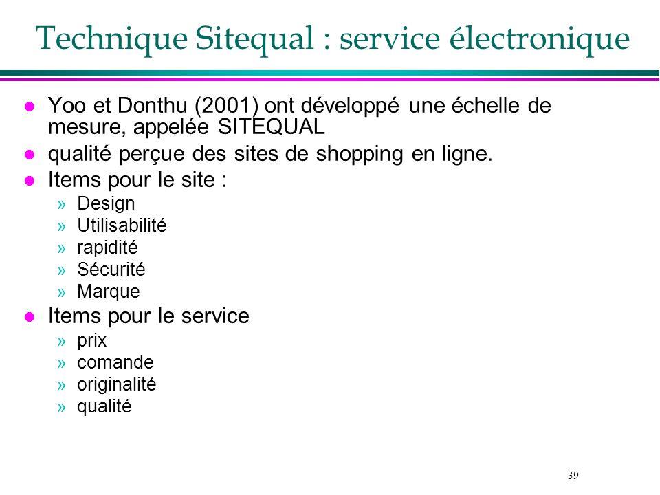 39 Technique Sitequal : service électronique l Yoo et Donthu (2001) ont développé une échelle de mesure, appelée SITEQUAL l qualité perçue des sites d