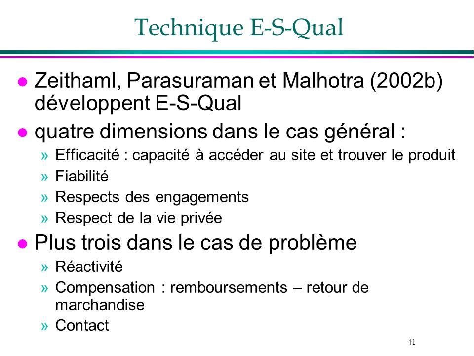 41 Technique E-S-Qual l Zeithaml, Parasuraman et Malhotra (2002b) développent E-S-Qual l quatre dimensions dans le cas général : »Efficacité : capacit