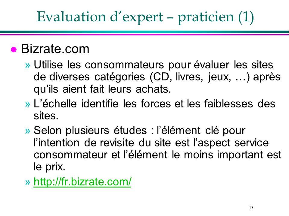 43 Evaluation dexpert – praticien (1) l Bizrate.com »Utilise les consommateurs pour évaluer les sites de diverses catégories (CD, livres, jeux, …) apr