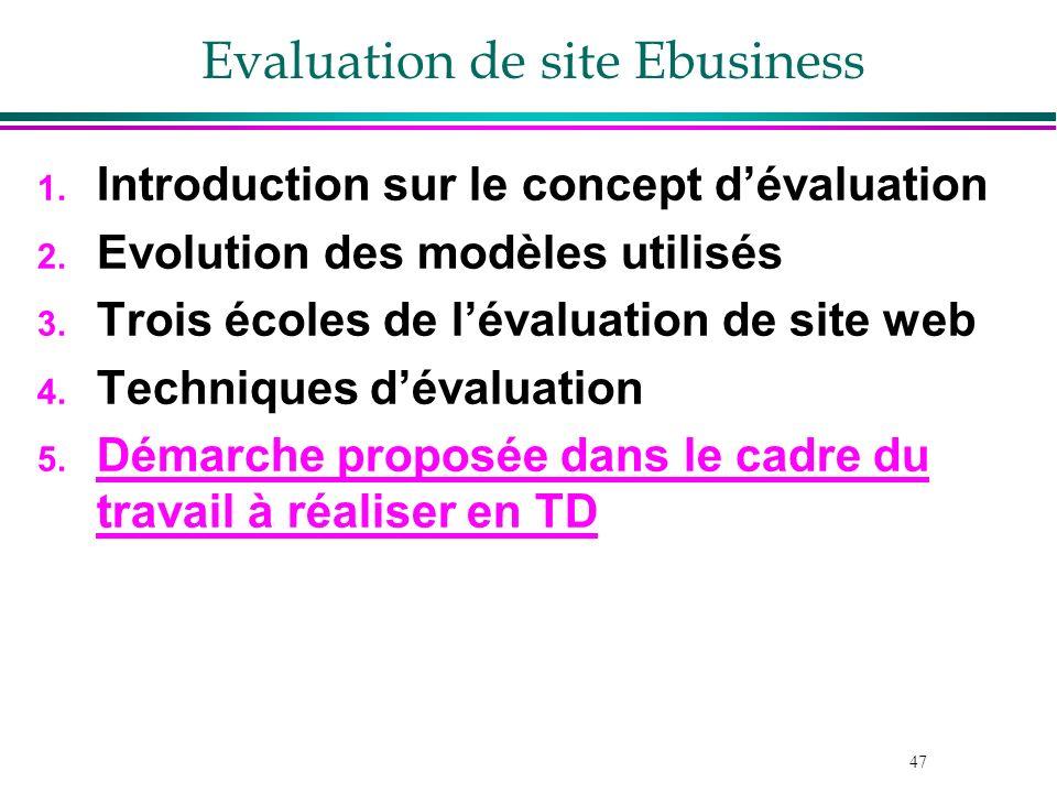 47 Evaluation de site Ebusiness 1. Introduction sur le concept dévaluation 2. Evolution des modèles utilisés 3. Trois écoles de lévaluation de site we