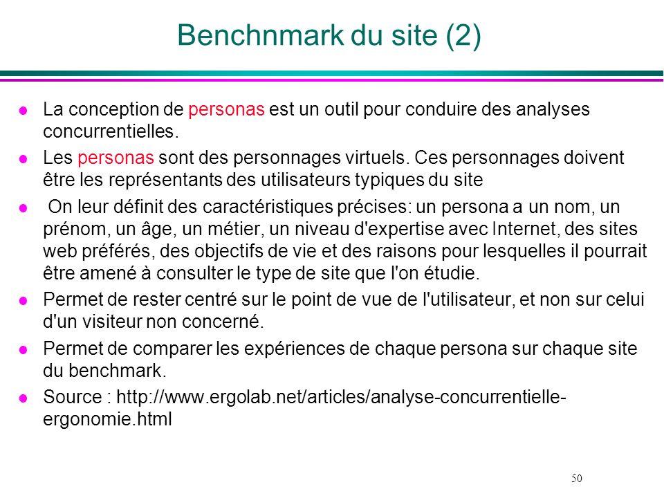 50 Benchnmark du site (2) l La conception de personas est un outil pour conduire des analyses concurrentielles. l Les personas sont des personnages vi