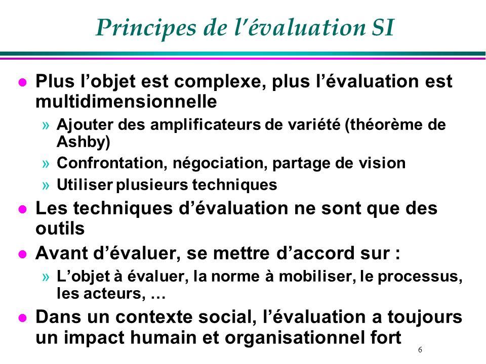 6 Principes de lévaluation SI l Plus lobjet est complexe, plus lévaluation est multidimensionnelle »Ajouter des amplificateurs de variété (théorème de