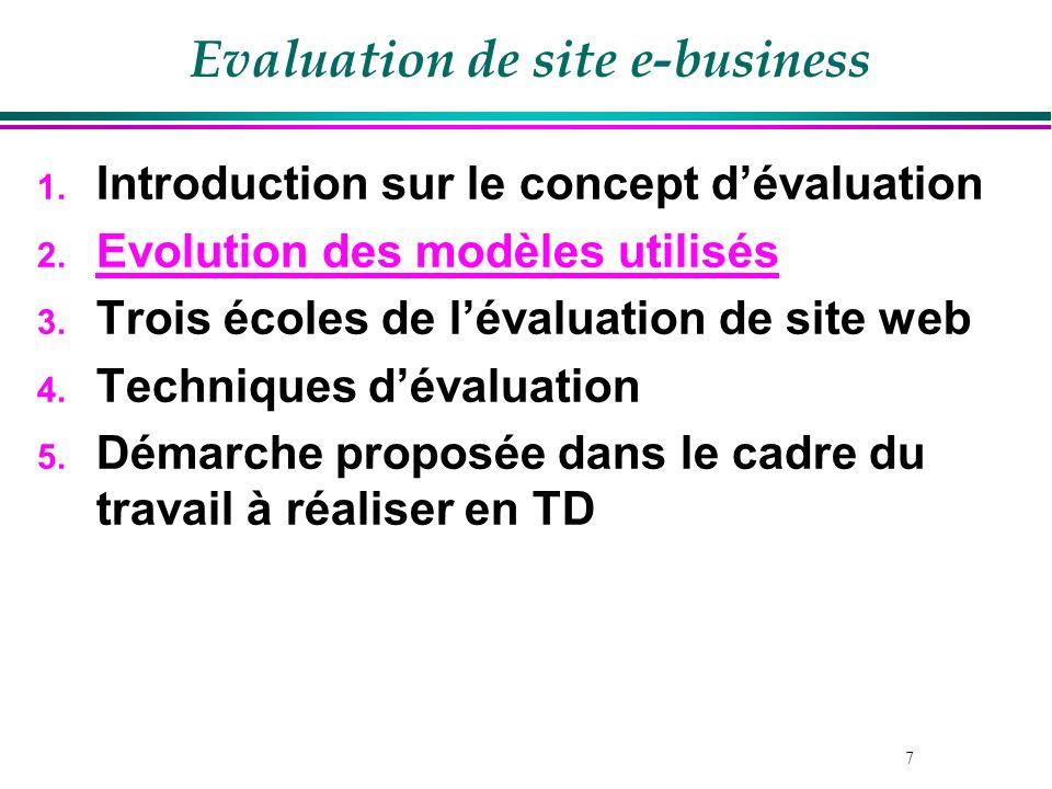 7 Evaluation de site e-business 1. Introduction sur le concept dévaluation 2. Evolution des modèles utilisés 3. Trois écoles de lévaluation de site we