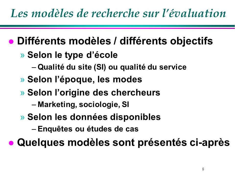 8 Les modèles de recherche sur lévaluation l Différents modèles / différents objectifs »Selon le type décole –Qualité du site (SI) ou qualité du servi