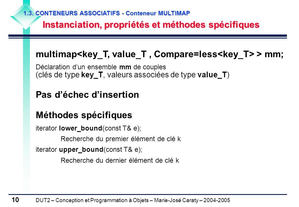 DUT2 – Conception et Programmation à Objets – Marie-José Caraty – 2004-2005 10 1.3. CONTENEURS ASSOCIATIFS - Conteneur MULTIMAP Instanciation, proprié