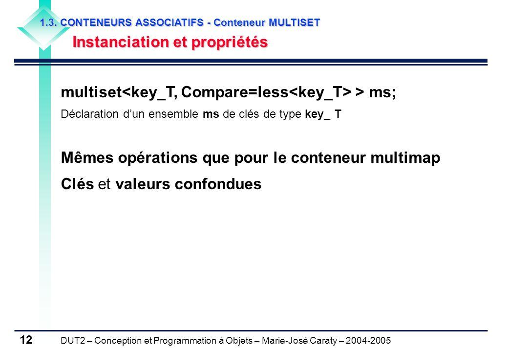 DUT2 – Conception et Programmation à Objets – Marie-José Caraty – 2004-2005 12 1.3. CONTENEURS ASSOCIATIFS - Conteneur MULTISET Instanciation et propr