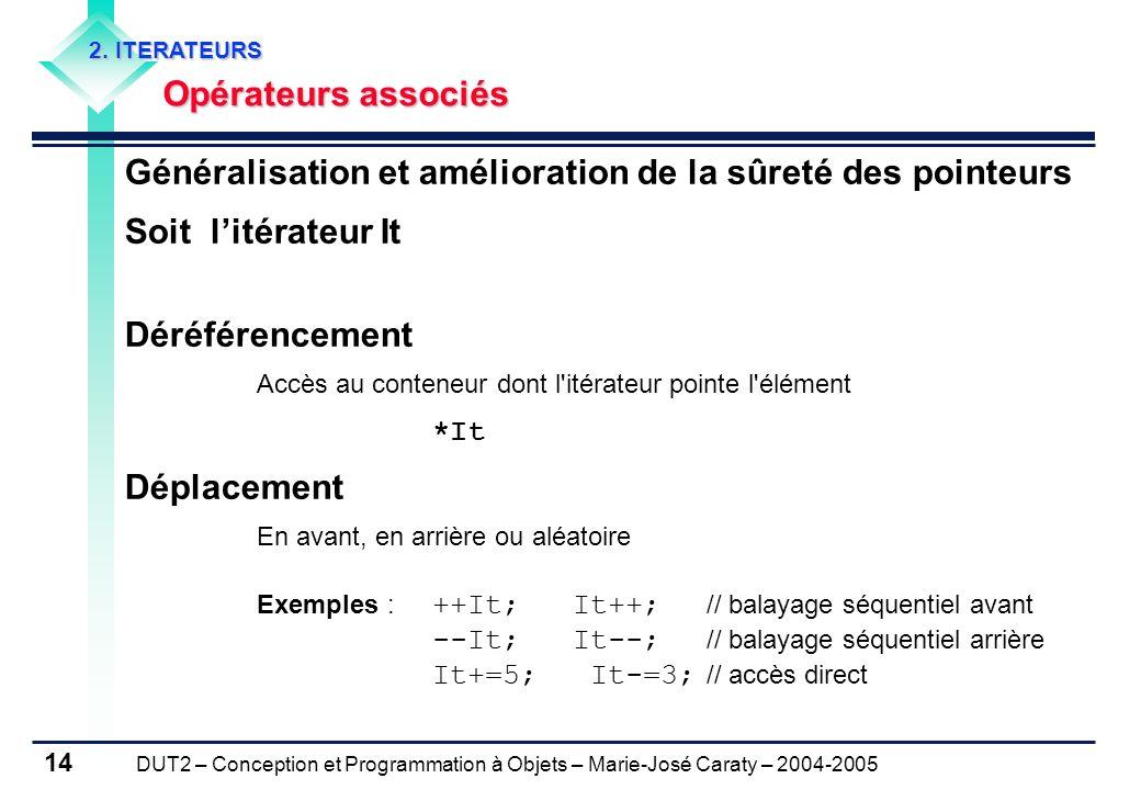DUT2 – Conception et Programmation à Objets – Marie-José Caraty – 2004-2005 14 2. ITERATEURS Opérateurs associés Opérateurs associés Généralisation et