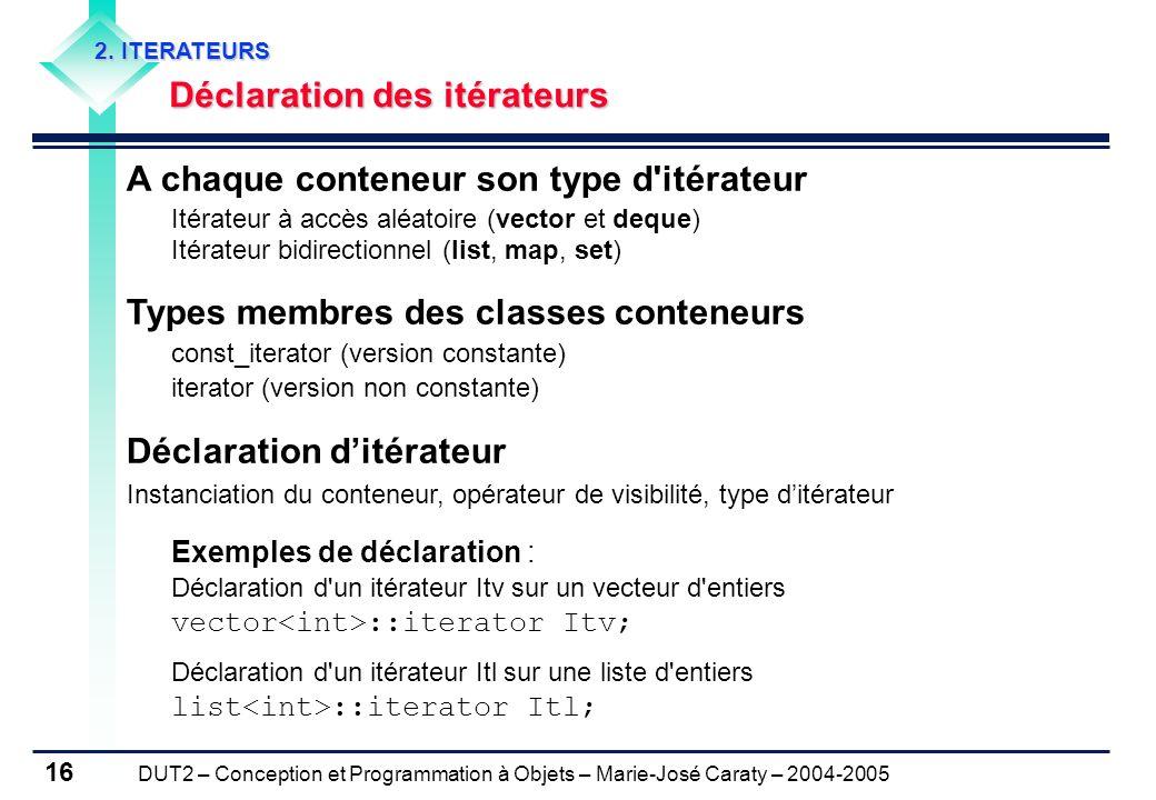 DUT2 – Conception et Programmation à Objets – Marie-José Caraty – 2004-2005 16 2. ITERATEURS Déclaration des itérateurs Déclaration des itérateurs A c