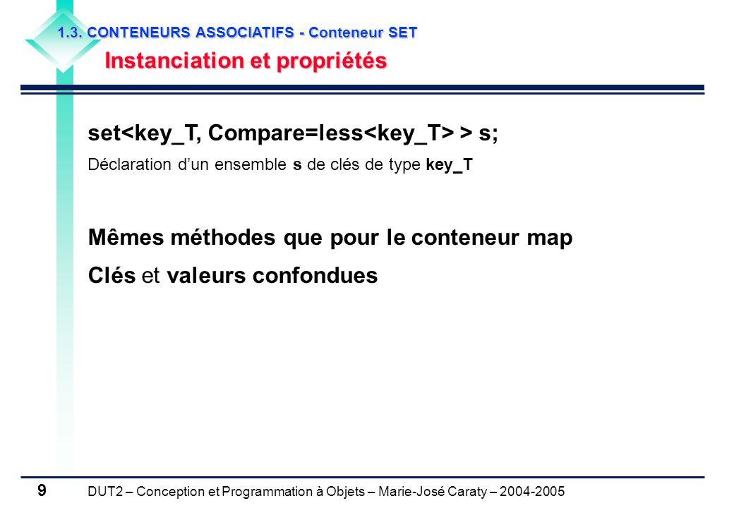 DUT2 – Conception et Programmation à Objets – Marie-José Caraty – 2004-2005 9 1.3. CONTENEURS ASSOCIATIFS - Conteneur SET Instanciation et propriétés