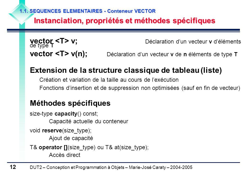 DUT2 – Conception et Programmation à Objets – Marie-José Caraty – 2004-2005 12 1.1. SEQUENCES ELEMENTAIRES - Conteneur VECTOR Instanciation, propriété