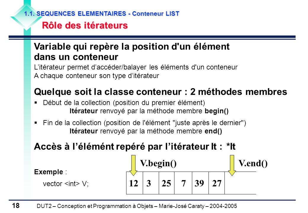 DUT2 – Conception et Programmation à Objets – Marie-José Caraty – 2004-2005 18 Variable qui repère la position d'un élément dans un conteneur Litérate