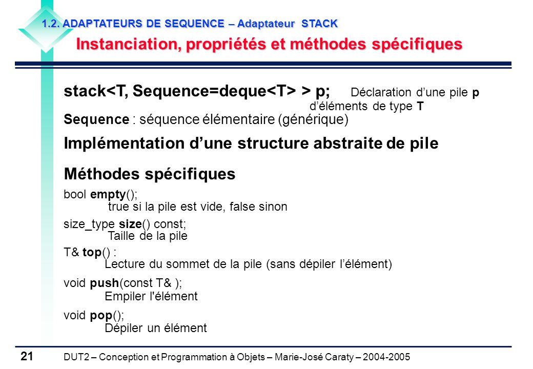 DUT2 – Conception et Programmation à Objets – Marie-José Caraty – 2004-2005 21 1.2. ADAPTATEURS DE SEQUENCE – Adaptateur STACK Instanciation, propriét