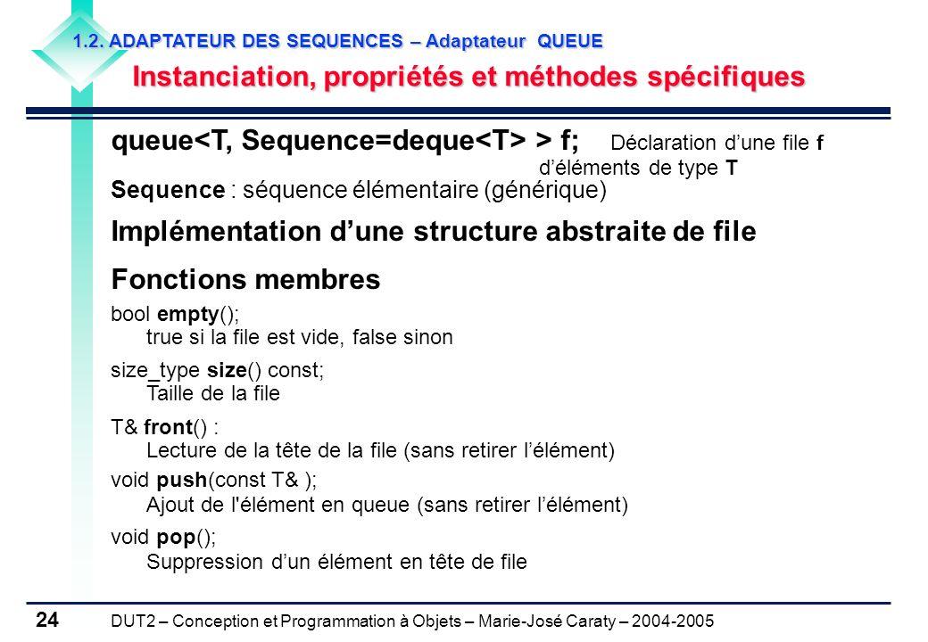 DUT2 – Conception et Programmation à Objets – Marie-José Caraty – 2004-2005 24 1.2. ADAPTATEUR DES SEQUENCES – Adaptateur QUEUE Instanciation, proprié