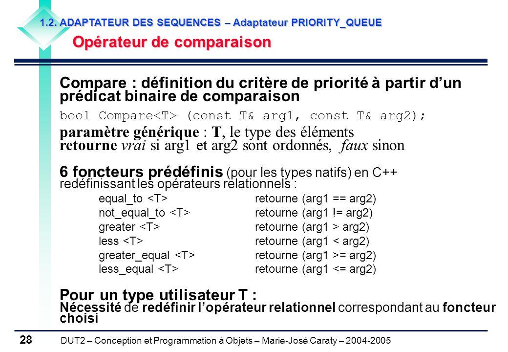 DUT2 – Conception et Programmation à Objets – Marie-José Caraty – 2004-2005 28 1.2. ADAPTATEUR DES SEQUENCES – Adaptateur PRIORITY_QUEUE Opérateur de