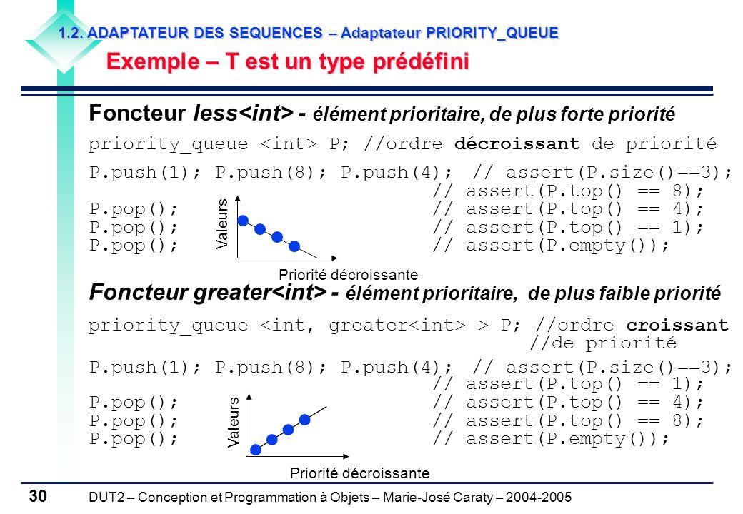 DUT2 – Conception et Programmation à Objets – Marie-José Caraty – 2004-2005 30 Foncteur less - élément prioritaire, de plus forte priorité priority_qu