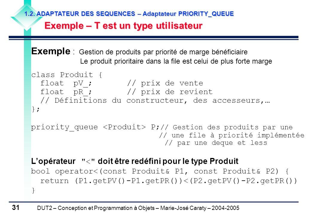 DUT2 – Conception et Programmation à Objets – Marie-José Caraty – 2004-2005 31 Exemple : Gestion de produits par priorité de marge bénéficiaire Le pro