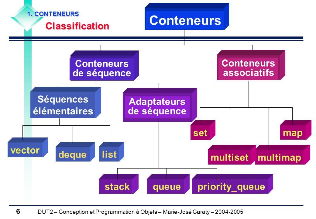 DUT2 – Conception et Programmation à Objets – Marie-José Caraty – 2004-2005 6 vector Conteneurs Adaptateurs de séquence list deque stack queue priorit
