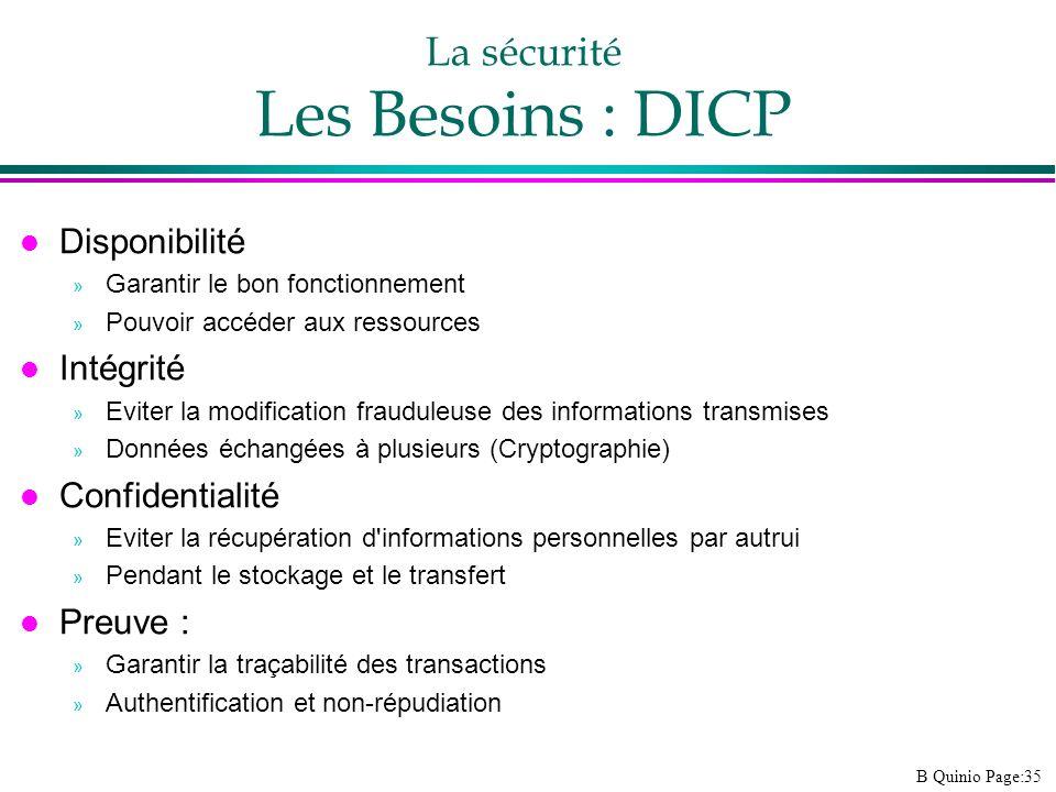 B Quinio Page:35 La sécurité Les Besoins : DICP l Disponibilité » Garantir le bon fonctionnement » Pouvoir accéder aux ressources l Intégrité » Eviter