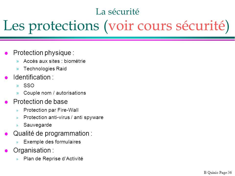 B Quinio Page:36 La sécurité Les protections (voir cours sécurité) l Protection physique : »Accès aux sites : biométrie »Technologies Raid l Identific