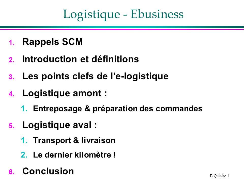 B Quinio: 1 Logistique - Ebusiness 1. Rappels SCM 2. Introduction et définitions 3. Les points clefs de le-logistique 4. Logistique amont : 1.Entrepos