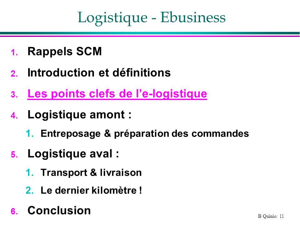 B Quinio: 11 Logistique - Ebusiness 1. Rappels SCM 2. Introduction et définitions 3. Les points clefs de le-logistique 4. Logistique amont : 1.Entrepo