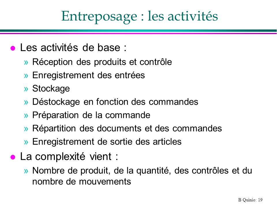 B Quinio: 19 Entreposage : les activités l Les activités de base : »Réception des produits et contrôle »Enregistrement des entrées »Stockage »Déstocka