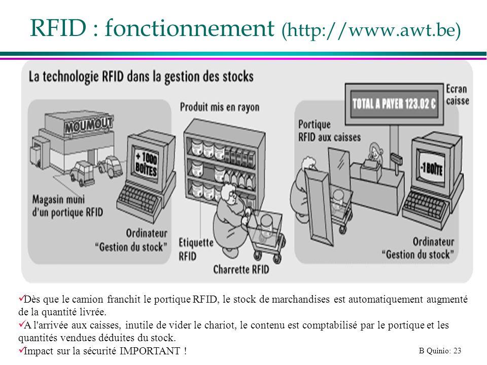 B Quinio: 23 RFID : fonctionnement (http://www.awt.be) Dès que le camion franchit le portique RFID, le stock de marchandises est automatiquement augme
