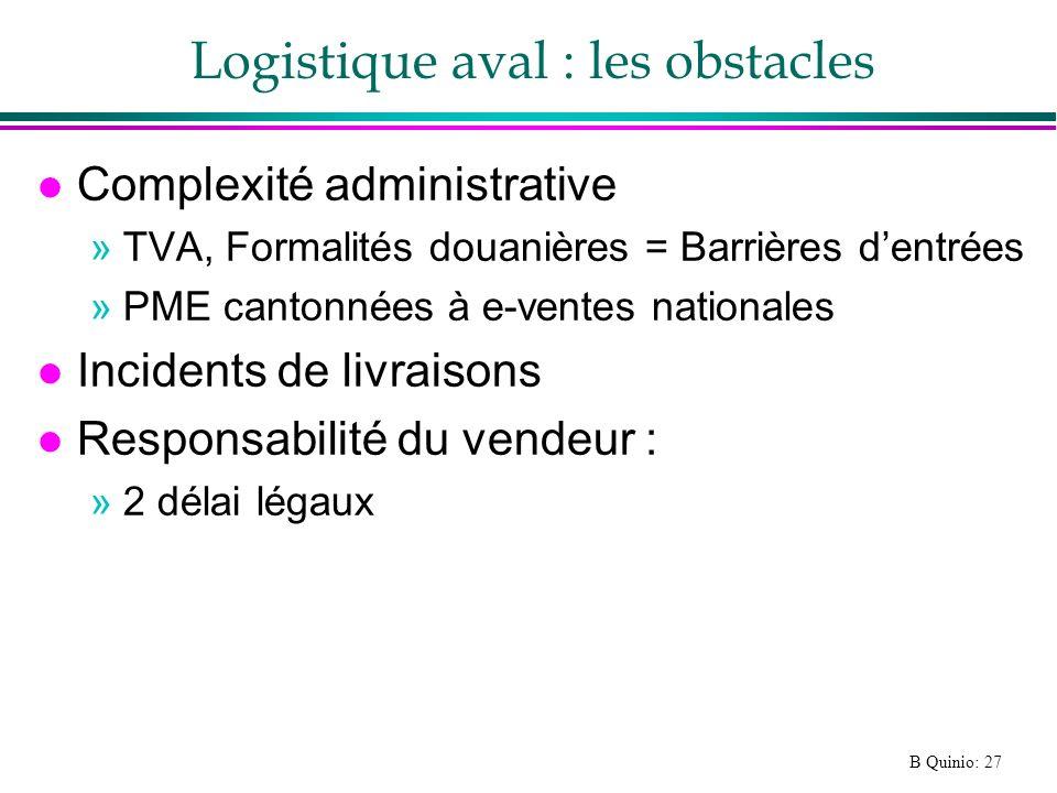 B Quinio: 27 Logistique aval : les obstacles l Complexité administrative »TVA, Formalités douanières = Barrières dentrées »PME cantonnées à e-ventes n
