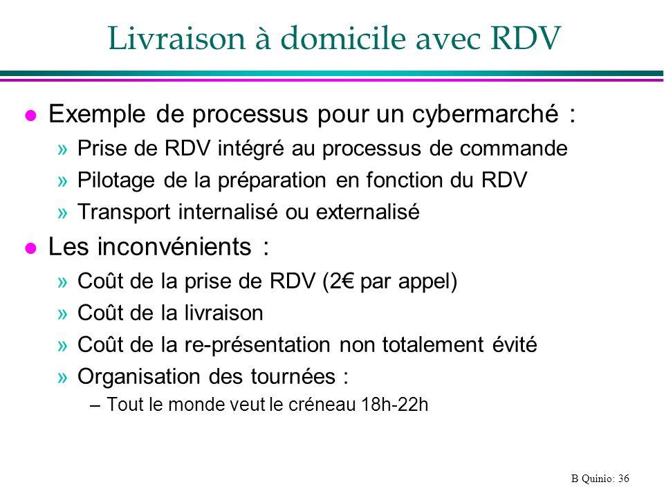 B Quinio: 36 Livraison à domicile avec RDV l Exemple de processus pour un cybermarché : »Prise de RDV intégré au processus de commande »Pilotage de la