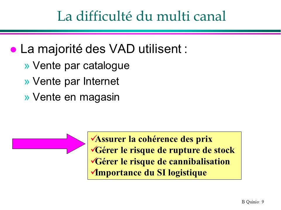 B Quinio: 9 La difficulté du multi canal l La majorité des VAD utilisent : »Vente par catalogue »Vente par Internet »Vente en magasin Assurer la cohér