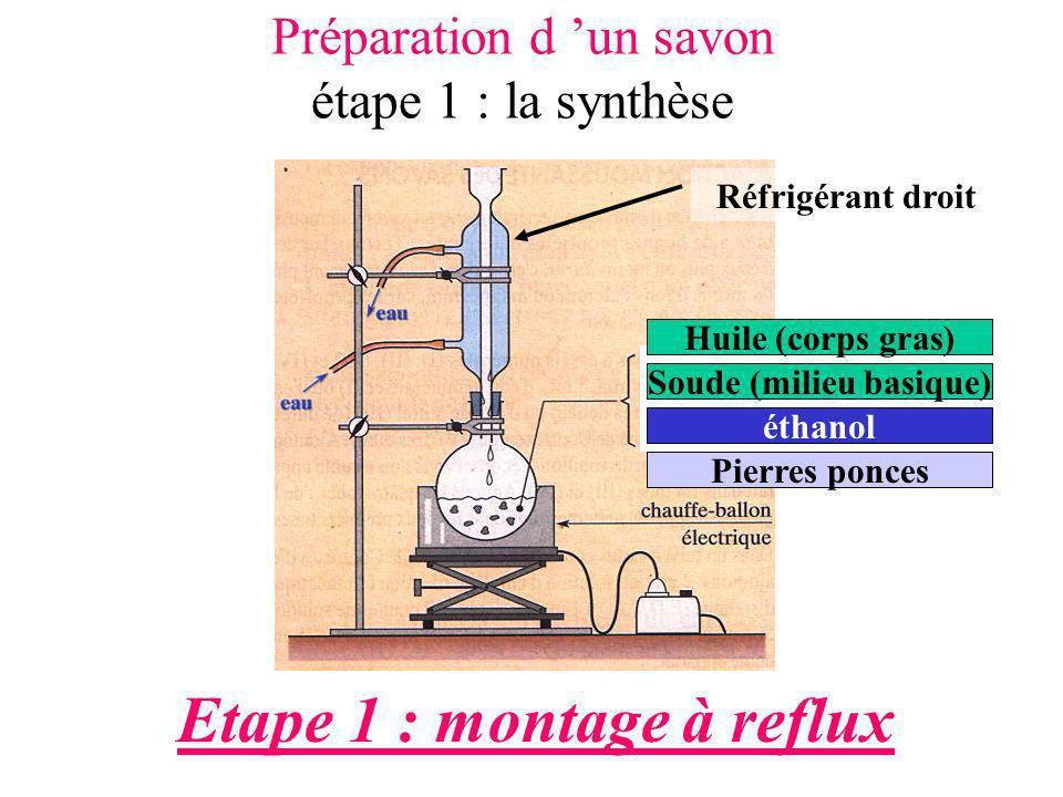 Préparation d un savon étape 1 : la synthèse Etape 1 : montage à reflux Huile (corps gras) Soude (milieu basique) éthanol Pierres ponces Réfrigérant d