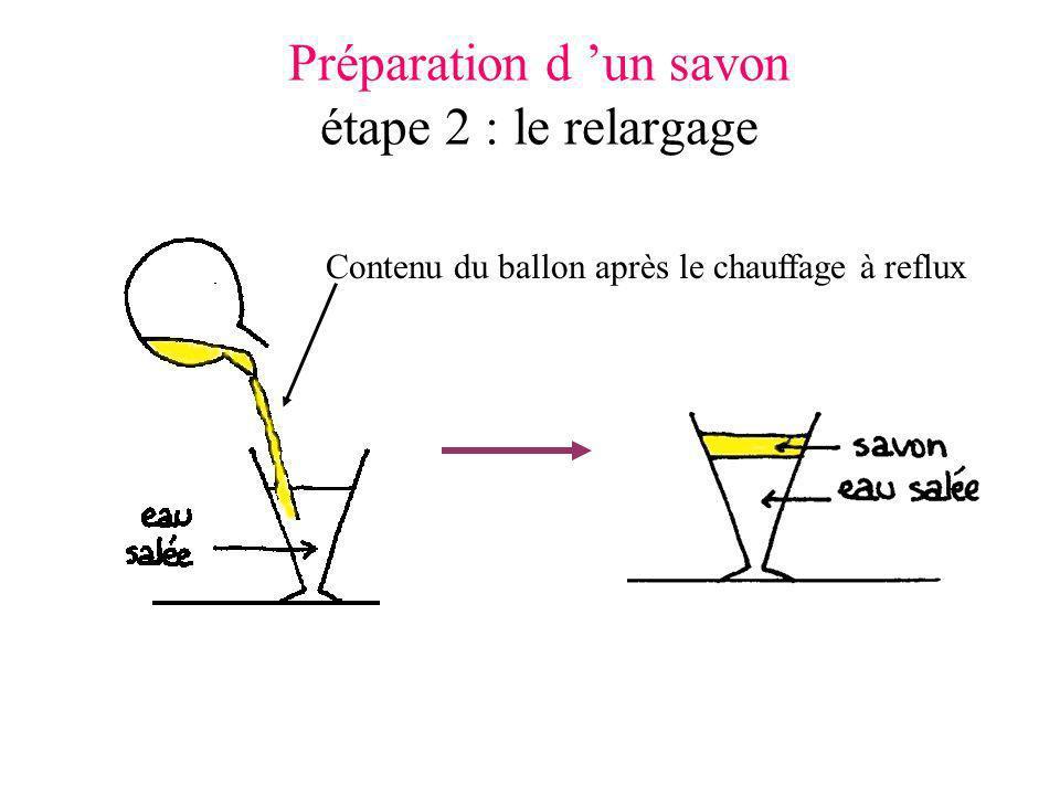Préparation d un savon étape 2 : le relargage Contenu du ballon après le chauffage à reflux