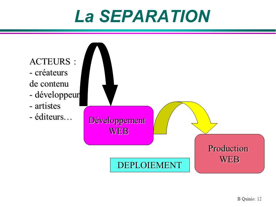 B Quinio: 12 La SEPARATION ACTEURS : - créateurs de contenu - développeurs - artistes - éditeurs… DéveloppementWEB ProductionWEB DEPLOIEMENT