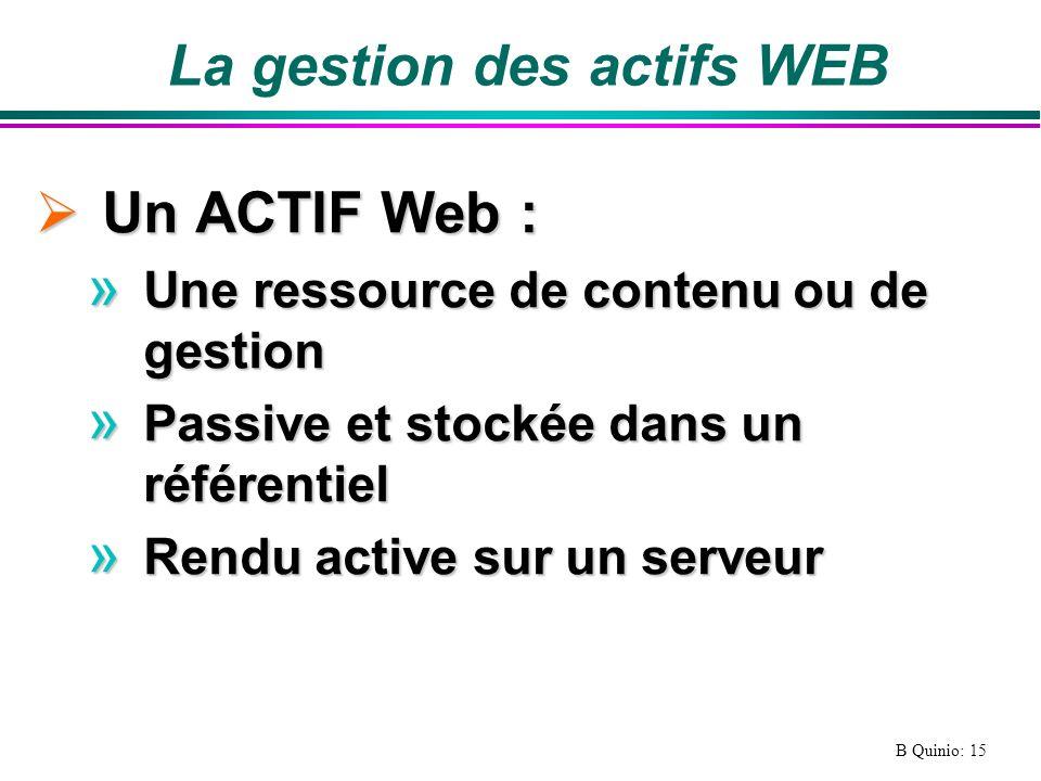 B Quinio: 15 La gestion des actifs WEB Un ACTIF Web : Un ACTIF Web : » Une ressource de contenu ou de gestion » Passive et stockée dans un référentiel » Rendu active sur un serveur
