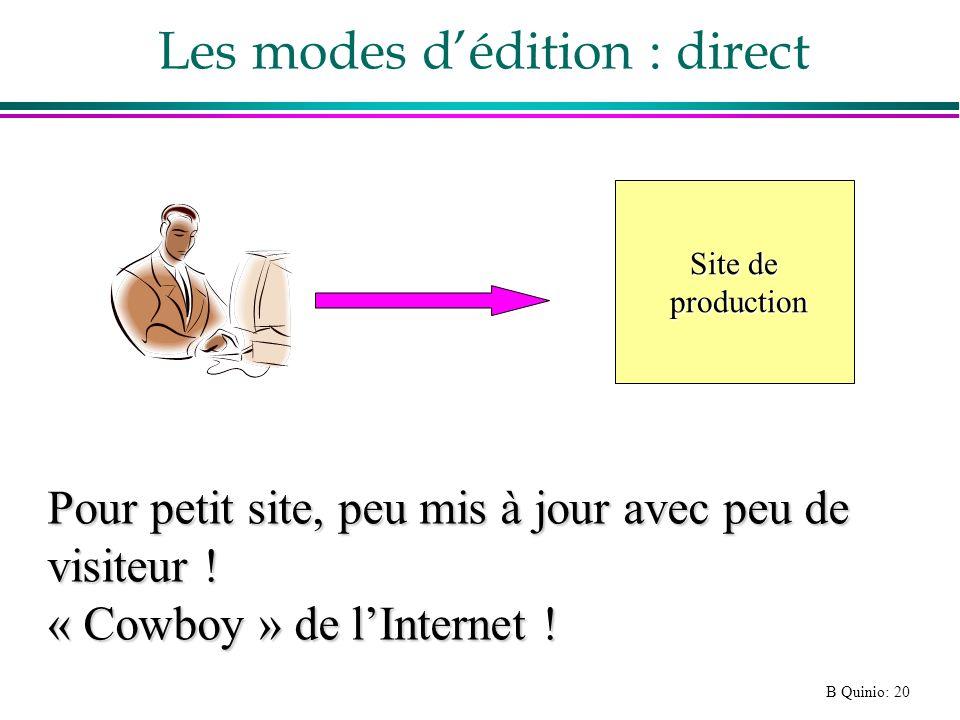 B Quinio: 20 Les modes dédition : direct Site de production production Pour petit site, peu mis à jour avec peu de visiteur .