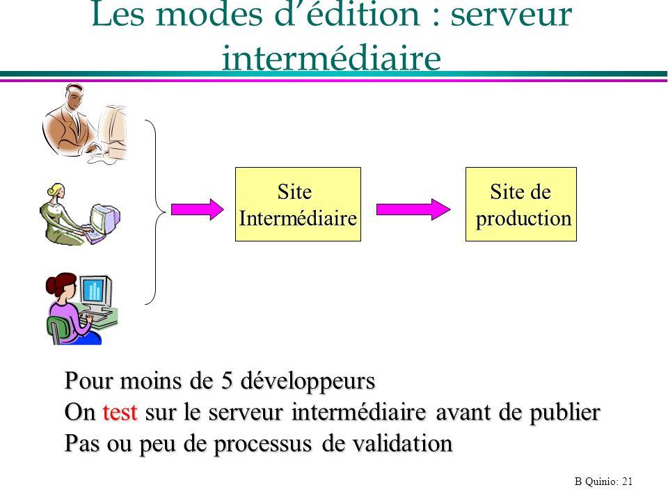 B Quinio: 21 Les modes dédition : serveur intermédiaire Site de production production Pour moins de 5 développeurs On test sur le serveur intermédiaire avant de publier Pas ou peu de processus de validation SiteIntermédiaire