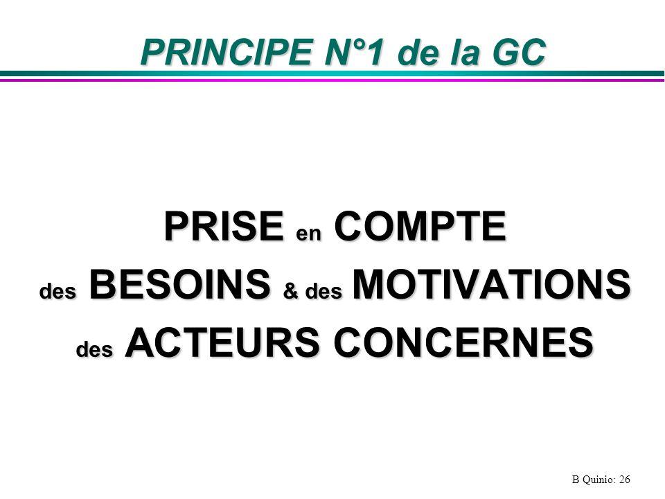 B Quinio: 26 PRINCIPE N°1 de la GC PRISE en COMPTE des BESOINS & des MOTIVATIONS des ACTEURS CONCERNES