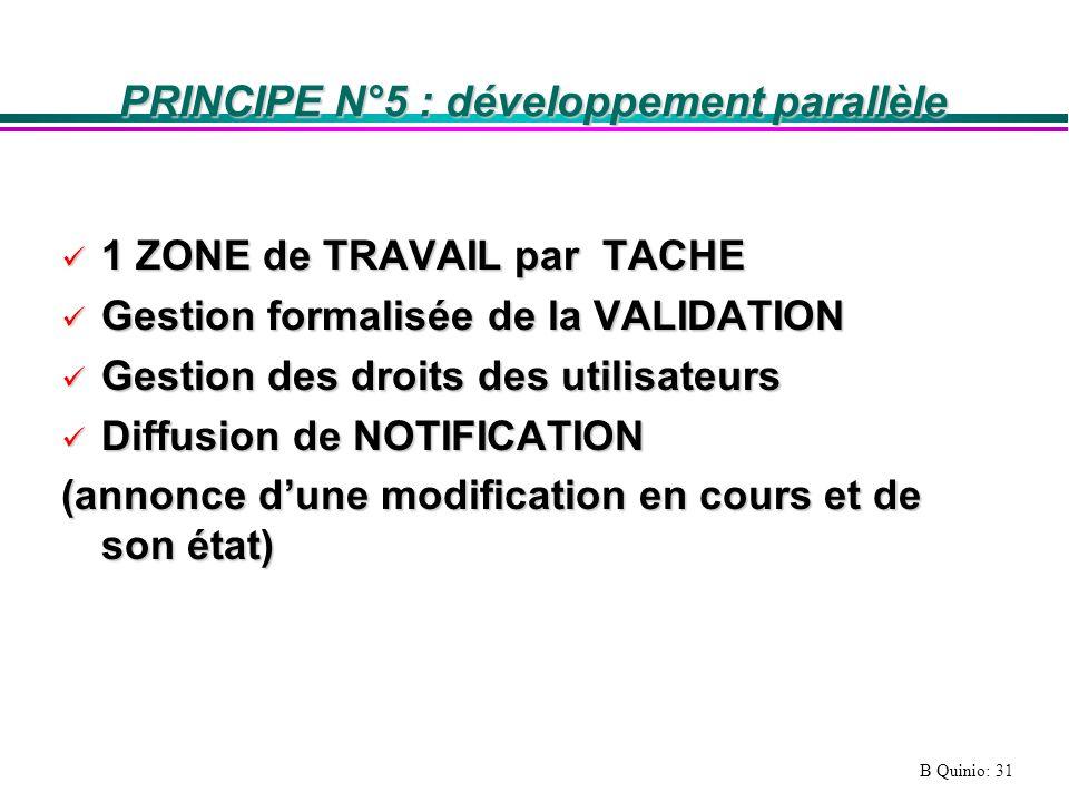 B Quinio: 31 PRINCIPE N°5 : développement parallèle 1 ZONE de TRAVAIL par TACHE 1 ZONE de TRAVAIL par TACHE Gestion formalisée de la VALIDATION Gestion formalisée de la VALIDATION Gestion des droits des utilisateurs Gestion des droits des utilisateurs Diffusion de NOTIFICATION Diffusion de NOTIFICATION (annonce dune modification en cours et de son état)