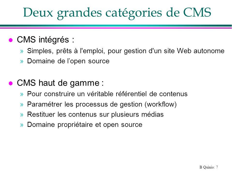 B Quinio: 38 PLAN 1.Evolution des sites Web 2.