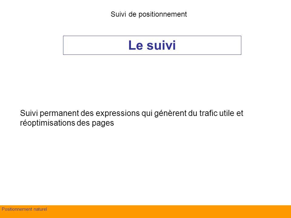 fond Evry – 4 juillet 2007Positionnement naturel Suivi permanent des expressions qui génèrent du trafic utile et réoptimisations des pages Le suivi Su