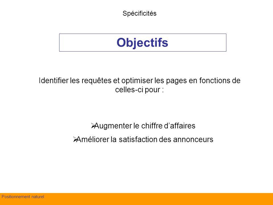 fond Evry – 4 juillet 2007Positionnement naturel Identifier les requêtes et optimiser les pages en fonctions de celles-ci pour : Augmenter le chiffre