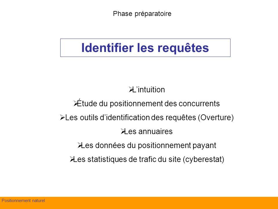 fond Evry – 4 juillet 2007Positionnement naturel Lintuition Étude du positionnement des concurrents Les outils didentification des requêtes (Overture)