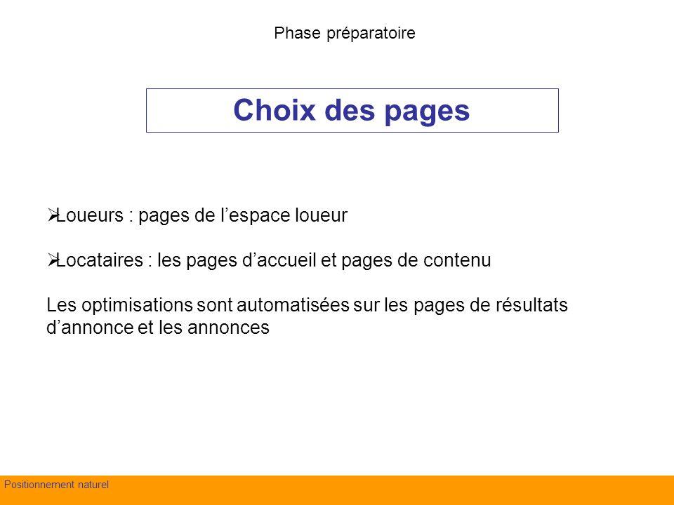 fond Evry – 4 juillet 2007Positionnement naturel Choix des pages Loueurs : pages de lespace loueur Locataires : les pages daccueil et pages de contenu