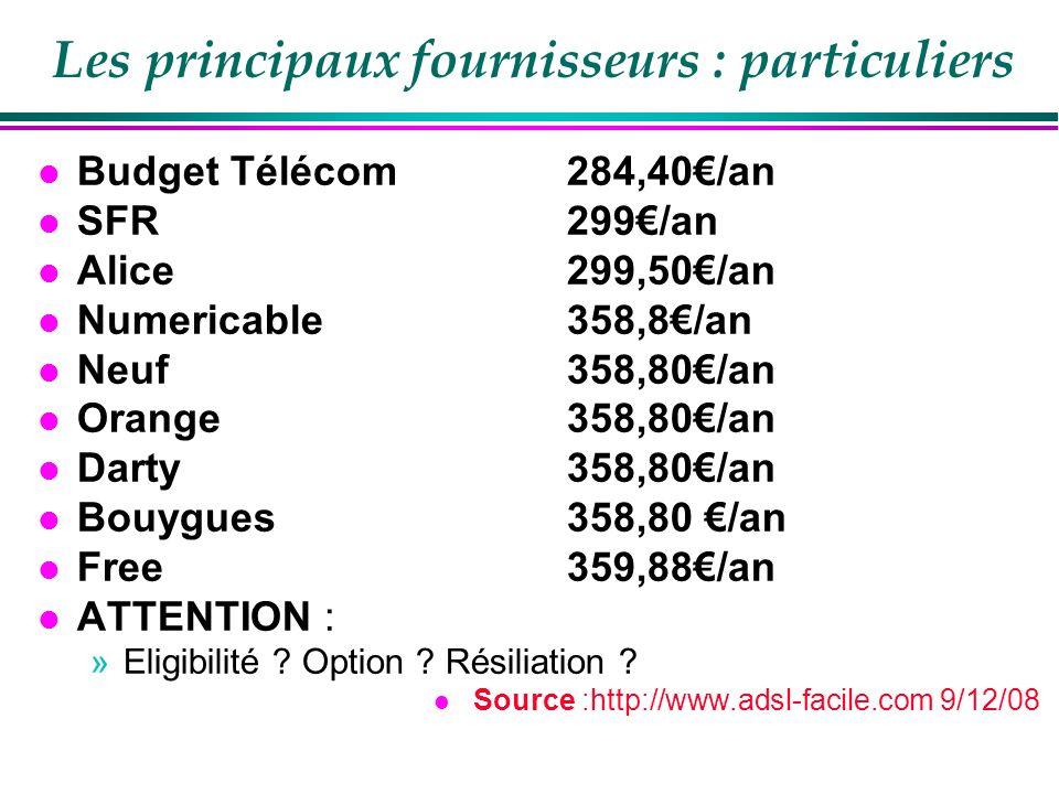 Les FAI l Orange (ex-wanadoo) (France Télécom) : 49,3 % de part de marché fin 2007 l Free (Iliad) : 25,7% du marché après le rachat dAlice en 2008 l Neuf Cegetel (SFR) : 21,6% du marché fin 2007 après le rachat de Club internet l Autres : 3,4% fin 2007 Source wikipedia