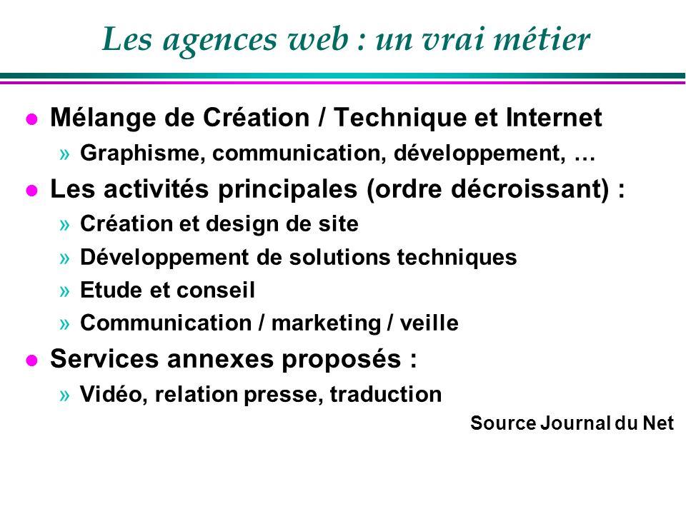 Les agences web : autour de la création de site l Elles proposent (via des partenariats) : »Hébergement »Paiement en ligne »Audit de sécurité l Les technologies les plus utilisées : »langages ASP, PHP et Flash.